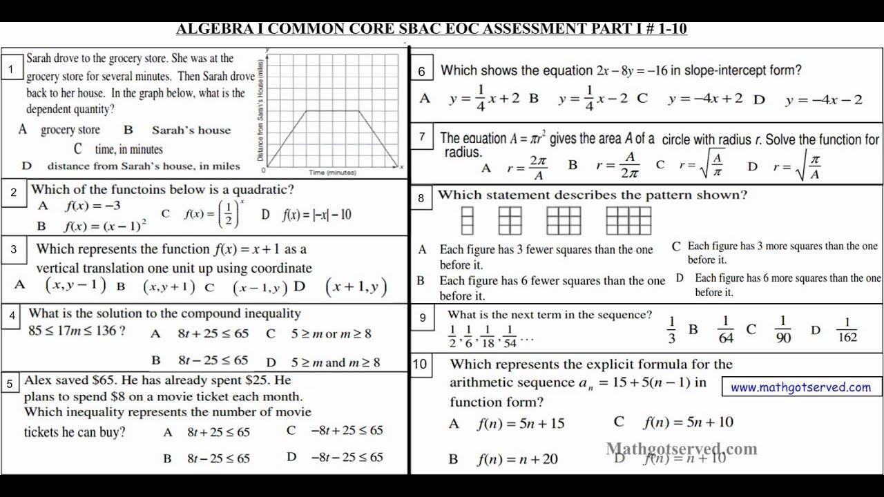 Algebra Worksheets Common Core 1