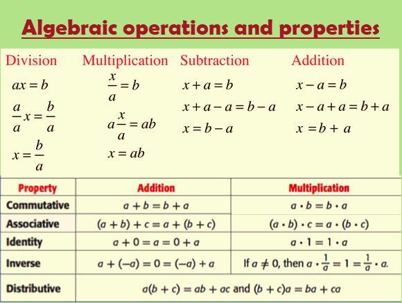Algebra Worksheets For Grade 5 1