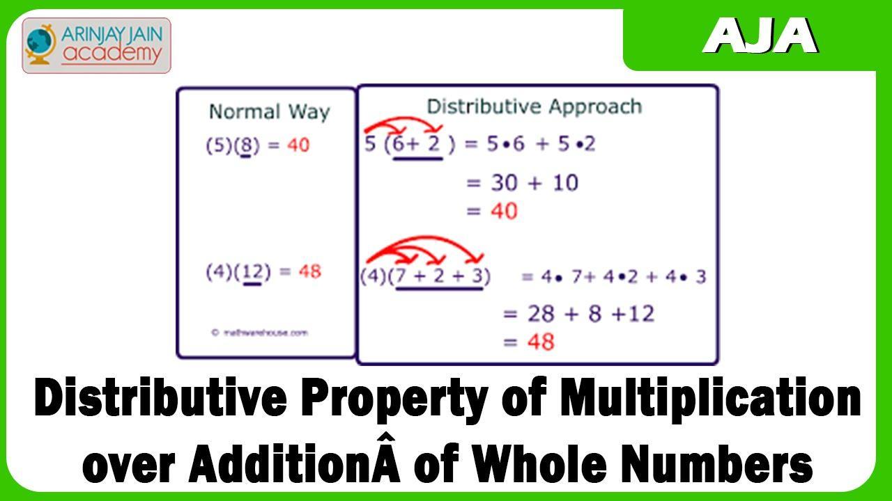 Math Worksheet Distributive Property Multiplication