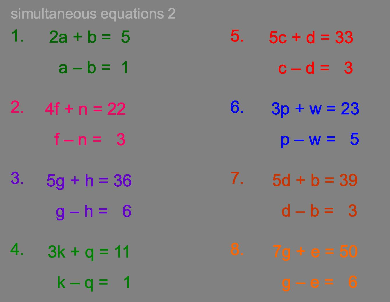 Algebra Worksheets Maths Made Easy 6