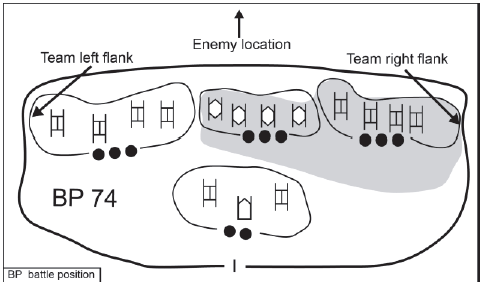 Flanking maneuver Facts for Kids