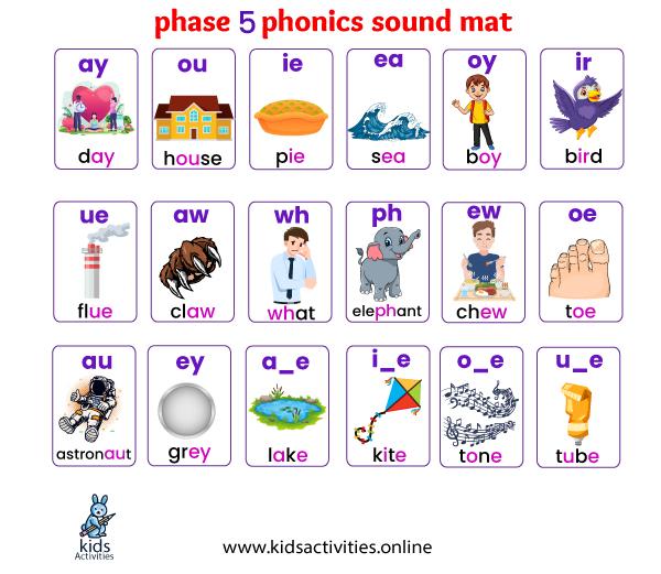 phase 5 phonics - jolly phonics