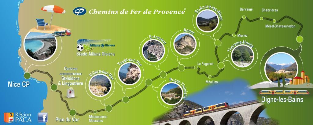 Train Provence