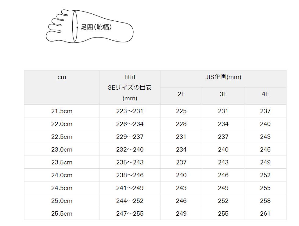 ドウクラッセのサイズの選び方