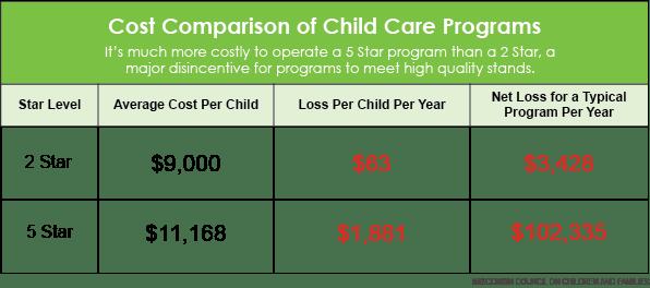 Cost Comparison Table