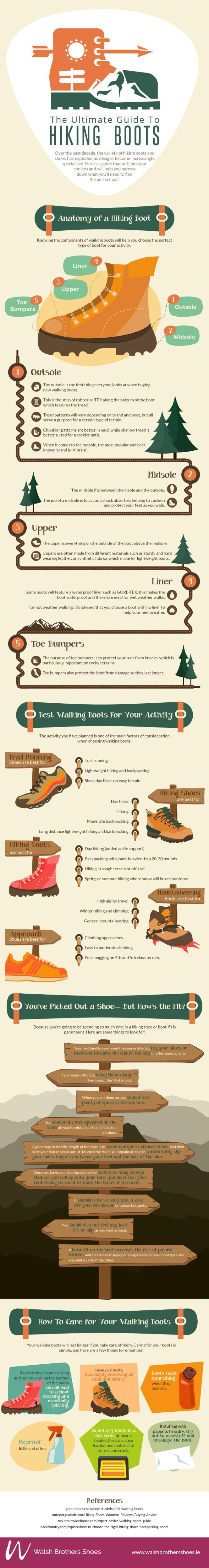 hiking_boots_infographic