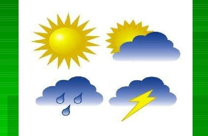 условныезнаки погоды