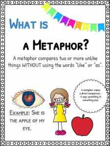 Figurative Language Worksheets | Definition & Examples