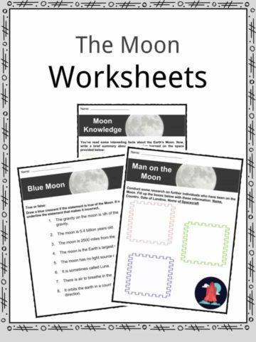 Physics Worksheets, Lesson Plans & Study Material For Kids
