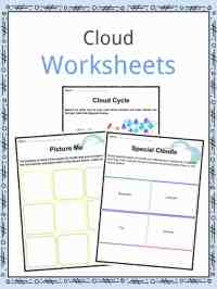 Cloud Facts, Worksheets & Information For Kids
