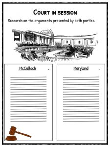 McCulloch v. Maryland Facts, Information & Worksheets For Kids