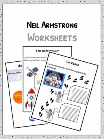 Famous Explorers & Writers Worksheets & Resources For Kids