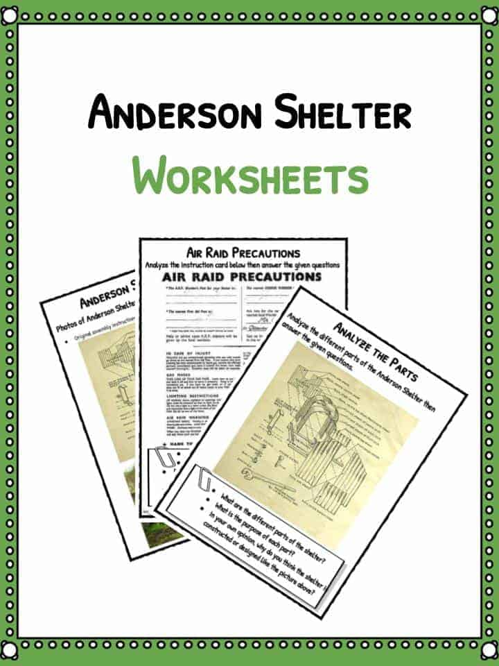 tsunami diagram with labels 3 watt led driver circuit anderson shelter facts & worksheets | study material resource