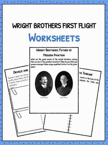 Wright Brothers Facts, Worksheets, History & Accomplishments