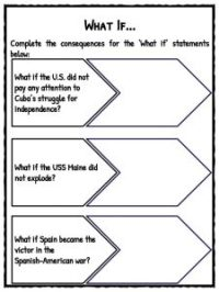 Spanish-American War Facts, Worksheets & Key Events For Kids