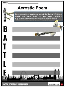 Battle of Britain Facts, Worksheets & Historical Information