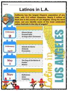 National Hispanic Heritage Month Facts, Worksheets & History