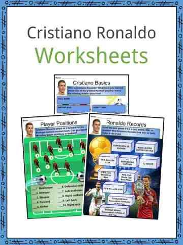Cristiano Ronaldo Worksheets