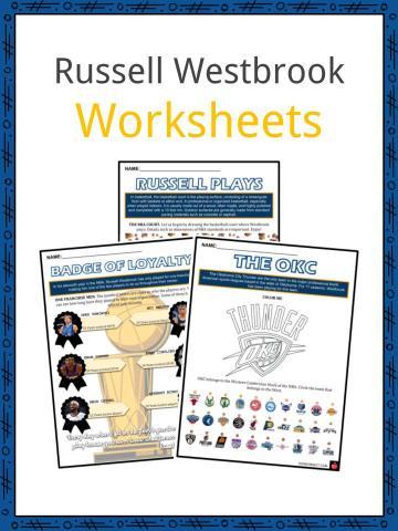 Russell Westbrook Worksheets