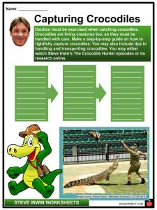 Steve Irwin Facts, Worksheets, Early Life, Marriage & Family