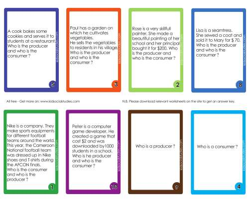 small resolution of Producers and consumers flash cards for kids