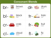 Consonant Blends: Part Two - KidsPressMagazine.com
