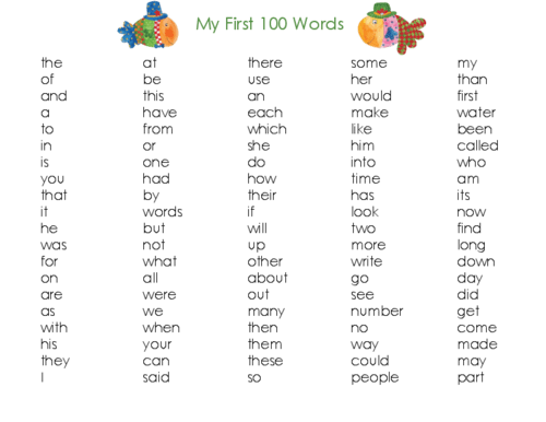 100 Sight Words Kindergarten Pictures to Pin on Pinterest