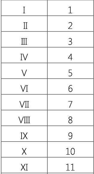 All Worksheets Numeral Worksheets For Kindergarten