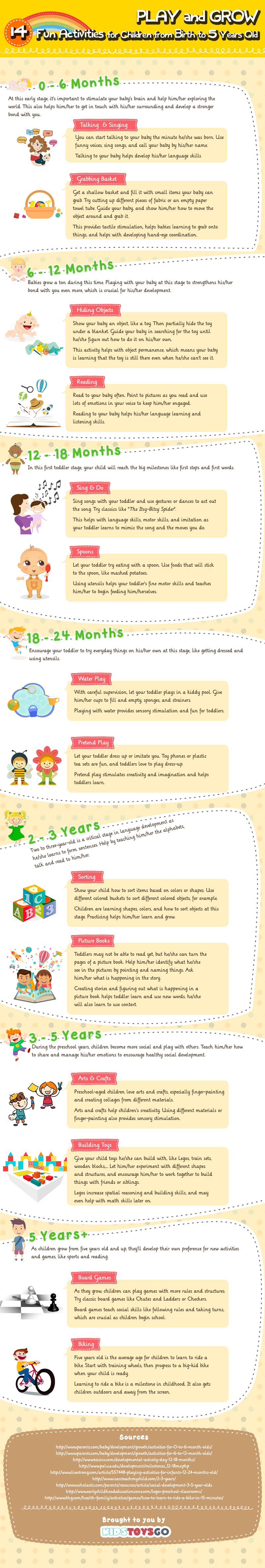 14 Fun Activities for Children from Birth to 5 Years Old