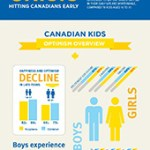 Peak Into the Minds of Children with RBC Kids Optimism Survey