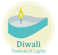 Diwali - Kid World Citizen