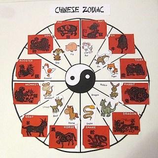 Chinese Zodiac poster- Kid World Citizen