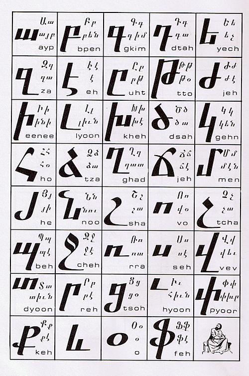 Armenian alphabet- Kid World Citizen