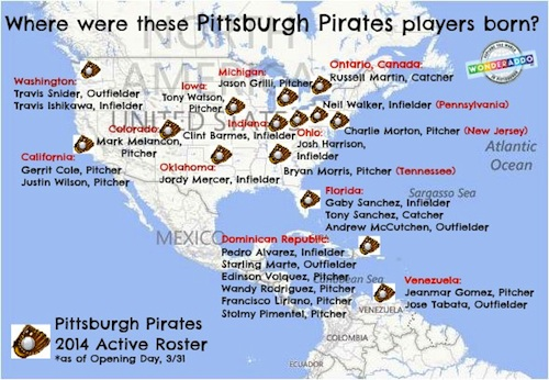 Active Roster Pittsburgh Pirates Geography for Kids from home- Kid World Citizen