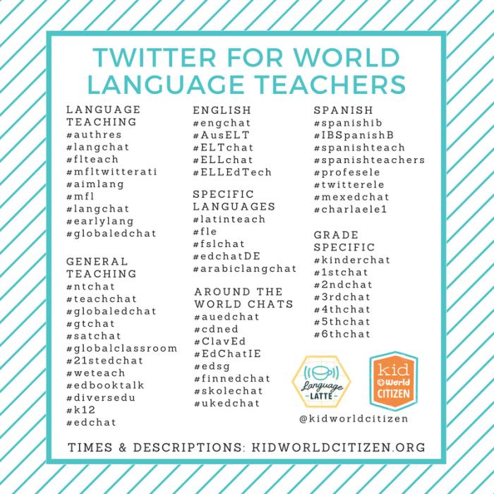 Twitter chats for world language teachers- Kid World Citizen