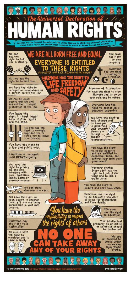 Human Rights Poster- Kid World Citizen