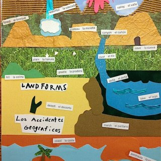 Landforms for Kids Art Project Lessons- Kid World Citizen
