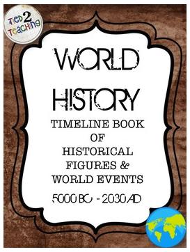 World History Timeline- Kid World Citizen