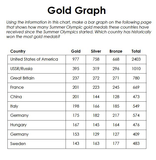 Olympics Activities Math- Kid World Citizen