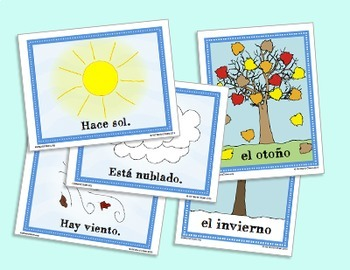 Weather Vocabulary Kids Posters- Kid World Citizen