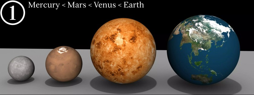 What Is The Size Of Mercury Compared To Earth