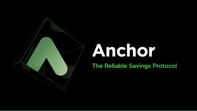 Hình 2: Giao thức Anchor