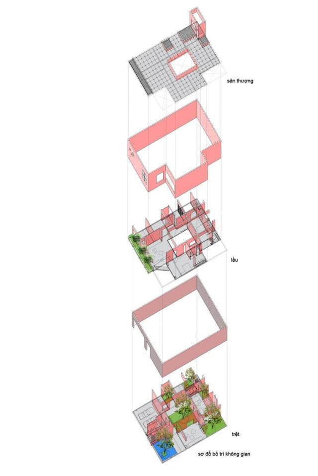 Sơ đồ không gian của công trình