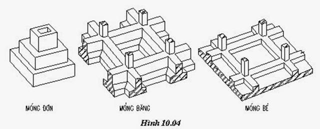 hinh1004 Copy - Một số loại móng cơ bản nên biết khi làm nhà