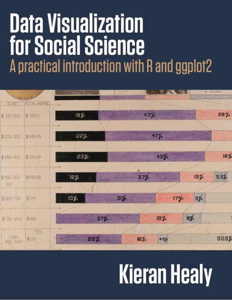 Data Visualization for Social Science: A Practical Introduction with R and ggplot2
