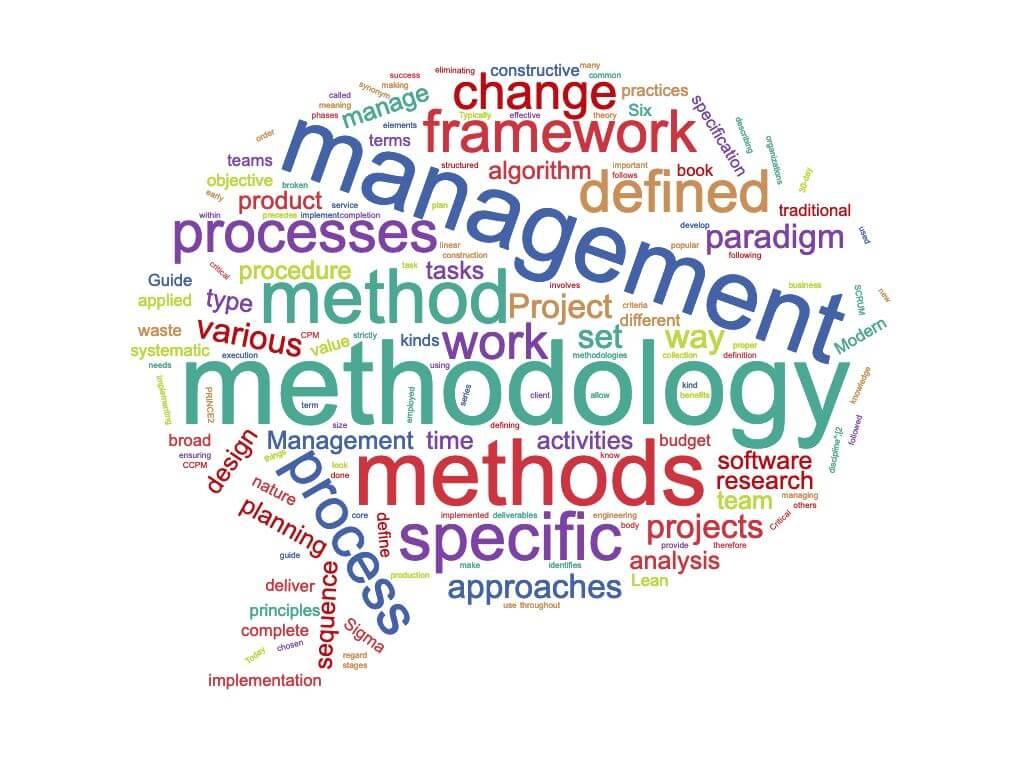Metoda, metodyka czymetodologia?