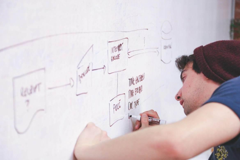 Faza 2 —Planowanie —Cykl życia projektu