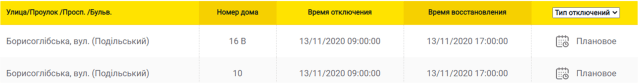 Отключение света 13.11 в Киеве. Фото: ДТЭК