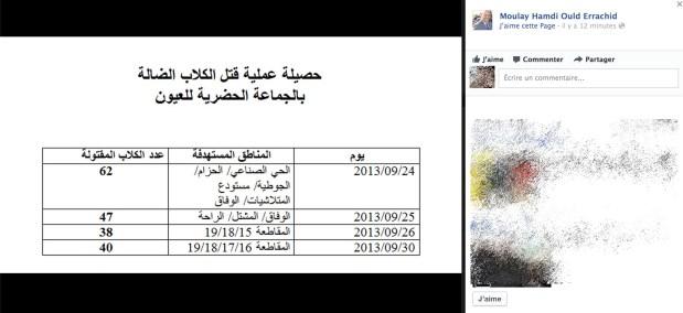 كلها والحصيلة ديالو.. حمدي ولد الرشدي فخور بقتل 187 كلبا ضالا في 4 أيام!! (وثيقة)