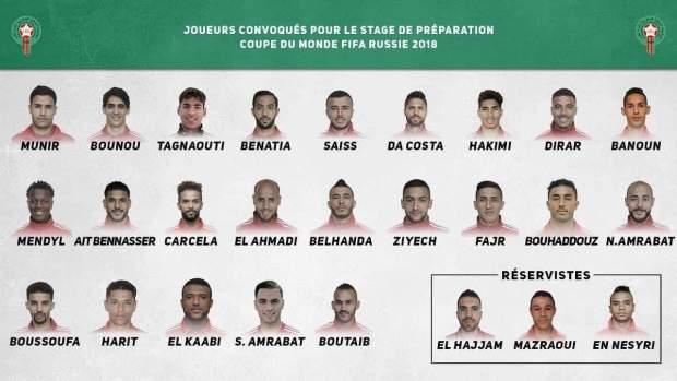 لاعبوه يحملون جنسيات فرنسا وهولندا وبلجيكا وإسبانيا وكندا.. المنتخب المغربي العالمي!